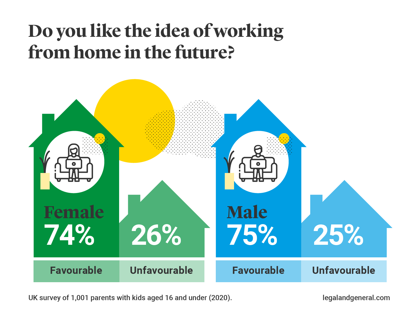is-wfh-the-future
